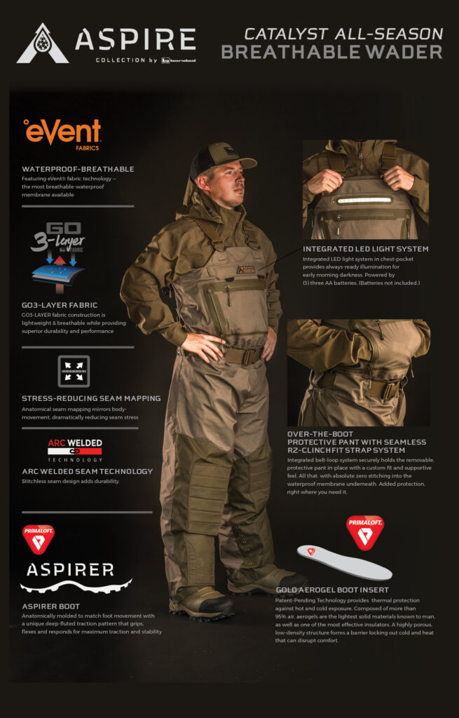 Banded Aspire Collection Catalyst Breathable Wader - Feature Infographic